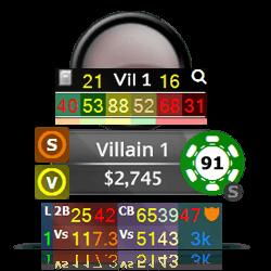 Tournament Poker Hud