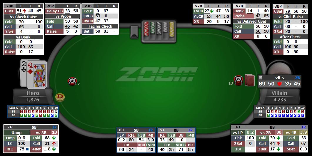 Heads-Up-Poker-HUD-EW